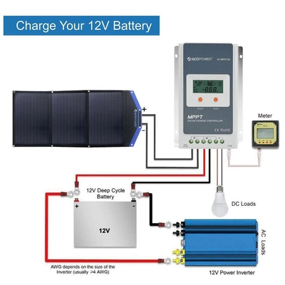 Acopower AP3XSP 3x30Watt Çanta Tipi Katlanabilir Güneş Enerji Paneli - Thumbnail
